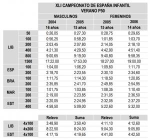 4a jornada de liga benjamin @ Polideportivo Inca